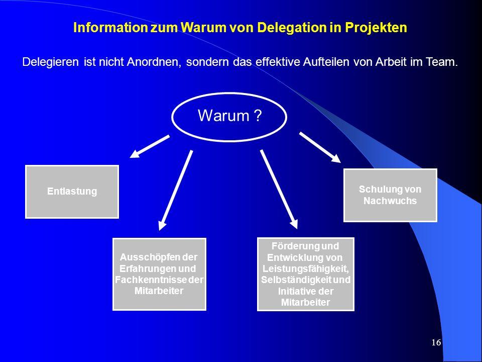 16 Information zum Warum von Delegation in Projekten Delegieren ist nicht Anordnen, sondern das effektive Aufteilen von Arbeit im Team.
