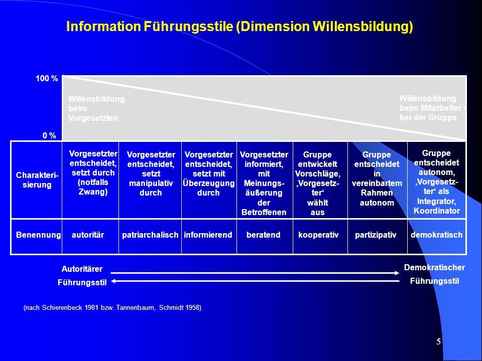 56 Information über ein erweitertes Kommunikationsmodell Im Kapitel 3 des Buches wird andererseits Kommuni- kation als Vermittlung von Verständnis von einer Person/Gruppe zur anderen bzw.