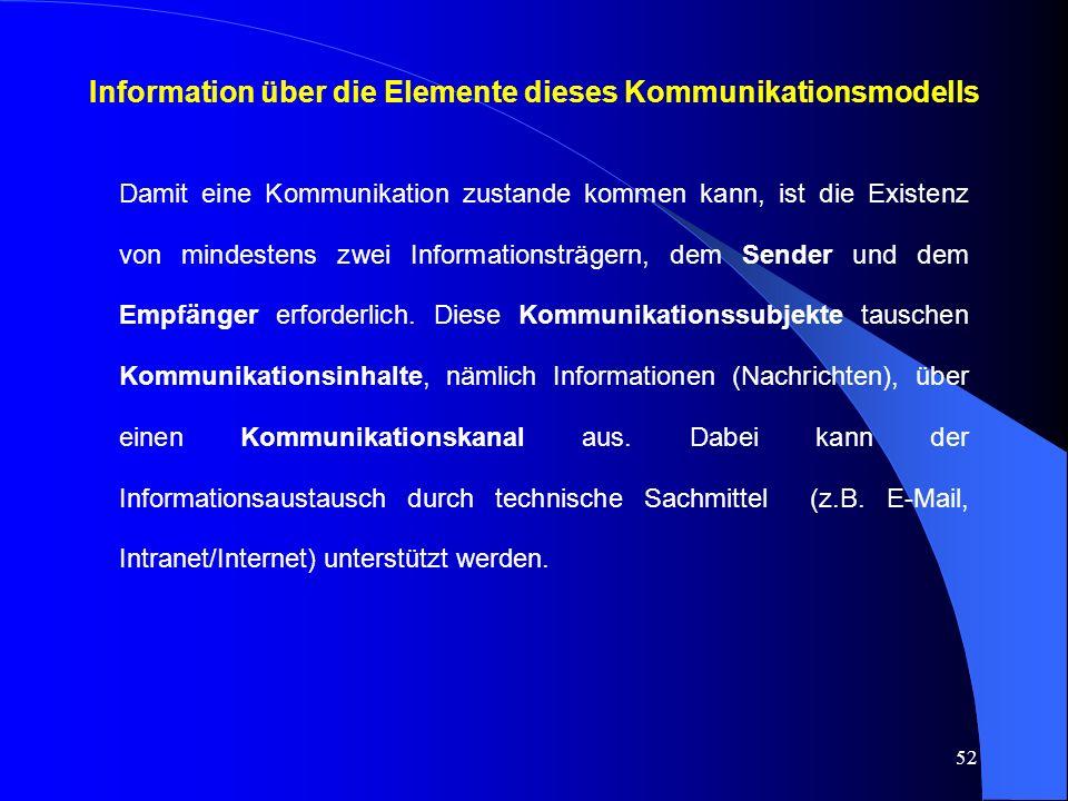52 Information über die Elemente dieses Kommunikationsmodells Damit eine Kommunikation zustande kommen kann, ist die Existenz von mindestens zwei Informationsträgern, dem Sender und dem Empfänger erforderlich.