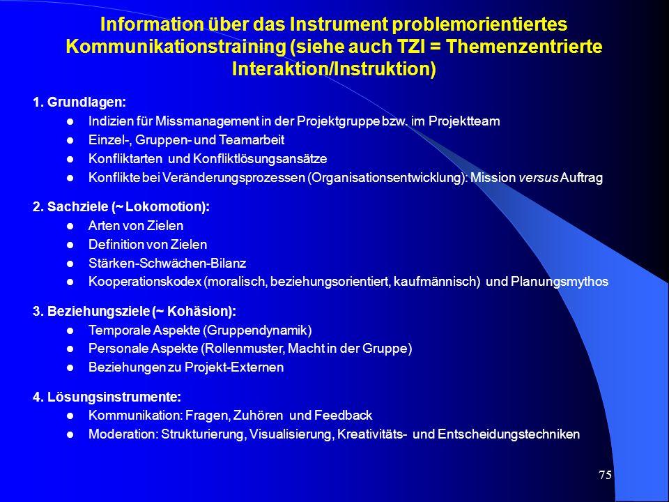 75 1.Grundlagen: l Indizien für Missmanagement in der Projektgruppe bzw.