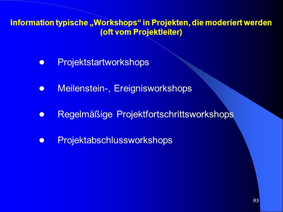 """93 Information typische """"Workshops in Projekten, die moderiert werden (oft vom Projektleiter) l Projektstartworkshops l Meilenstein-, Ereignisworkshops l Regelmäßige Projektfortschrittsworkshops l Projektabschlussworkshops"""