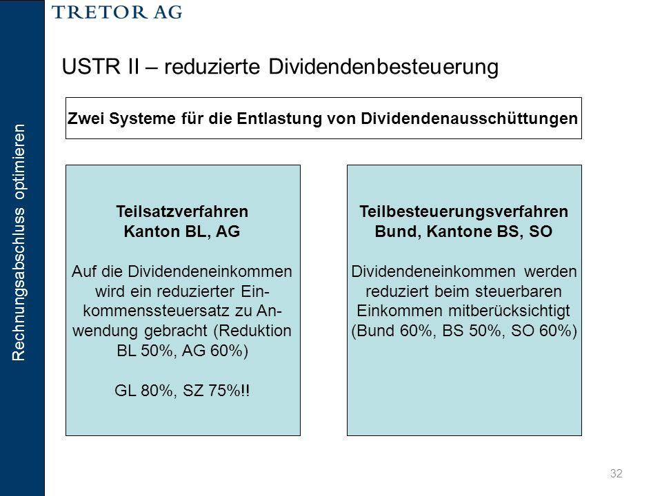 Rechnungsabschluss optimieren 32 USTR II – reduzierte Dividendenbesteuerung Teilsatzverfahren Kanton BL, AG Auf die Dividendeneinkommen wird ein reduz