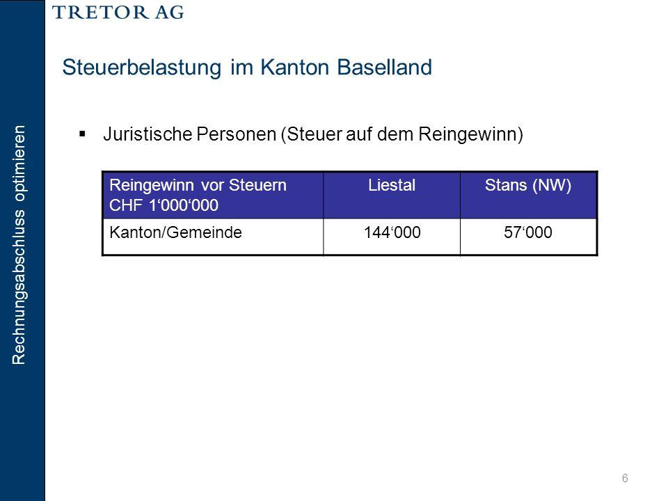Rechnungsabschluss optimieren 6 Steuerbelastung im Kanton Baselland  Juristische Personen (Steuer auf dem Reingewinn) Reingewinn vor Steuern CHF 1'00