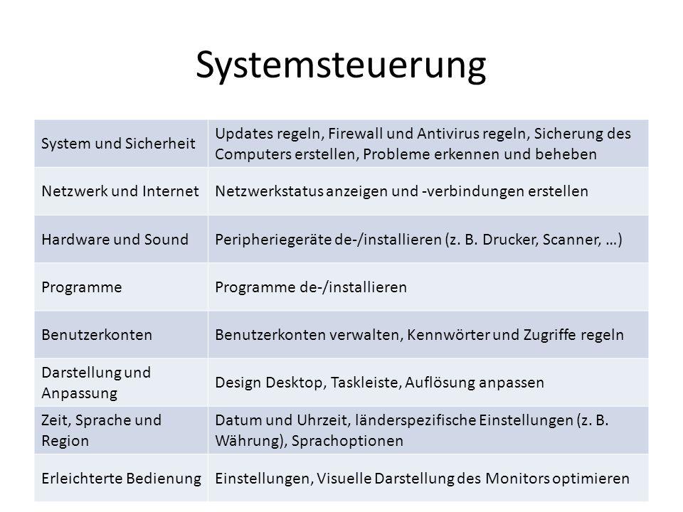 Systemsteuerung System und Sicherheit Updates regeln, Firewall und Antivirus regeln, Sicherung des Computers erstellen, Probleme erkennen und beheben