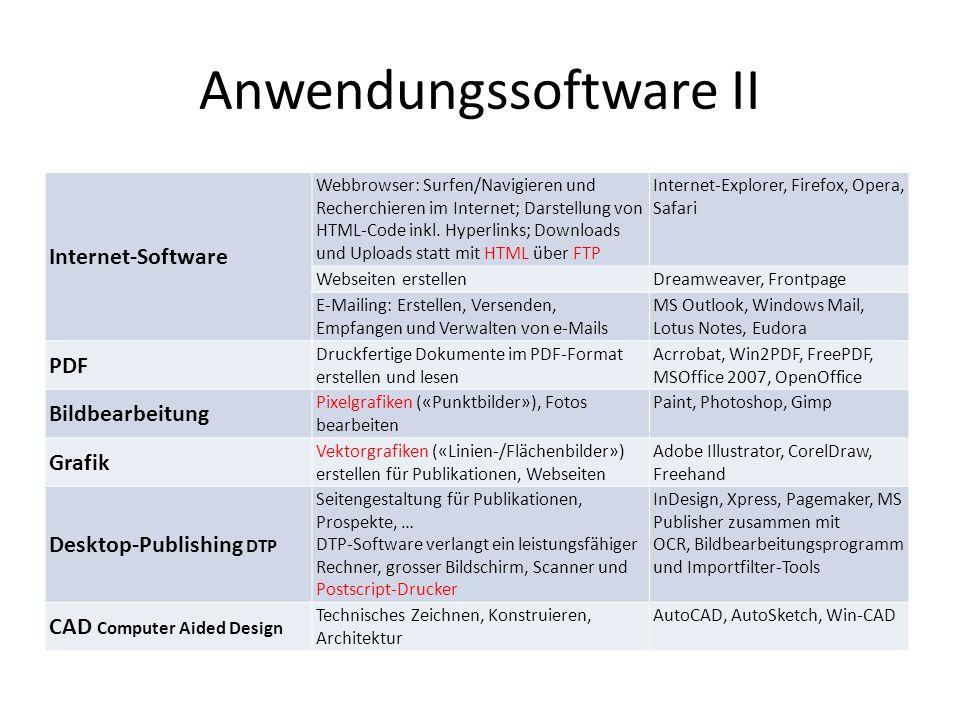 Internet-Software Webbrowser: Surfen/Navigieren und Recherchieren im Internet; Darstellung von HTML-Code inkl. Hyperlinks; Downloads und Uploads statt