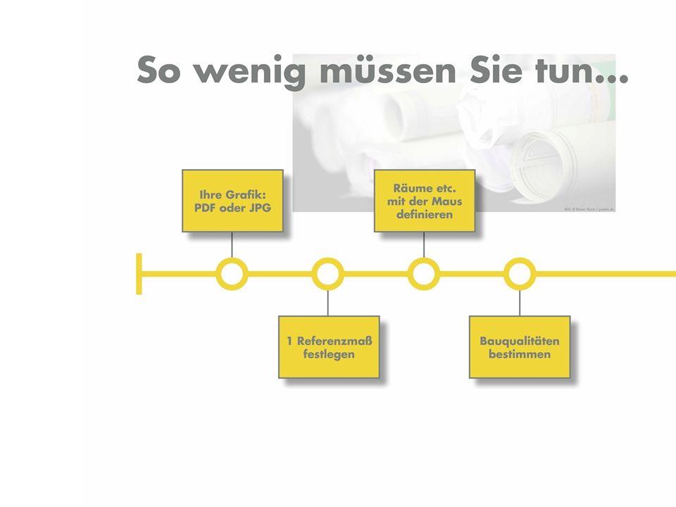 Der Schwerpunkt von DBD-KostenKalkül ist die Kostenermittlung in der Phase des Entwurfs.