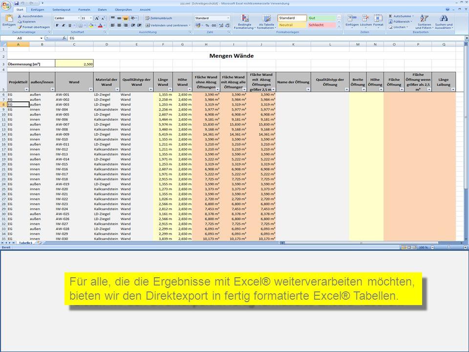 Für alle, die die Ergebnisse mit Excel® weiterverarbeiten möchten, bieten wir den Direktexport in fertig formatierte Excel® Tabellen. Für alle, die di