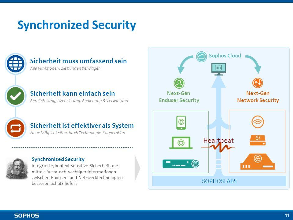 11 Synchronized Security Sicherheit muss umfassend sein Alle Funktionen, die Kunden benötigen Sicherheit kann einfach sein Bereitstellung, Lizenzierun