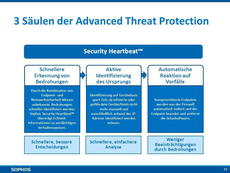 13 3 Säulen der Advanced Threat Protection Identifizierung auf Gerätebasis spart Zeit, da infizierte oder gefährdete Geräte/Hosts nicht mehr manuell u