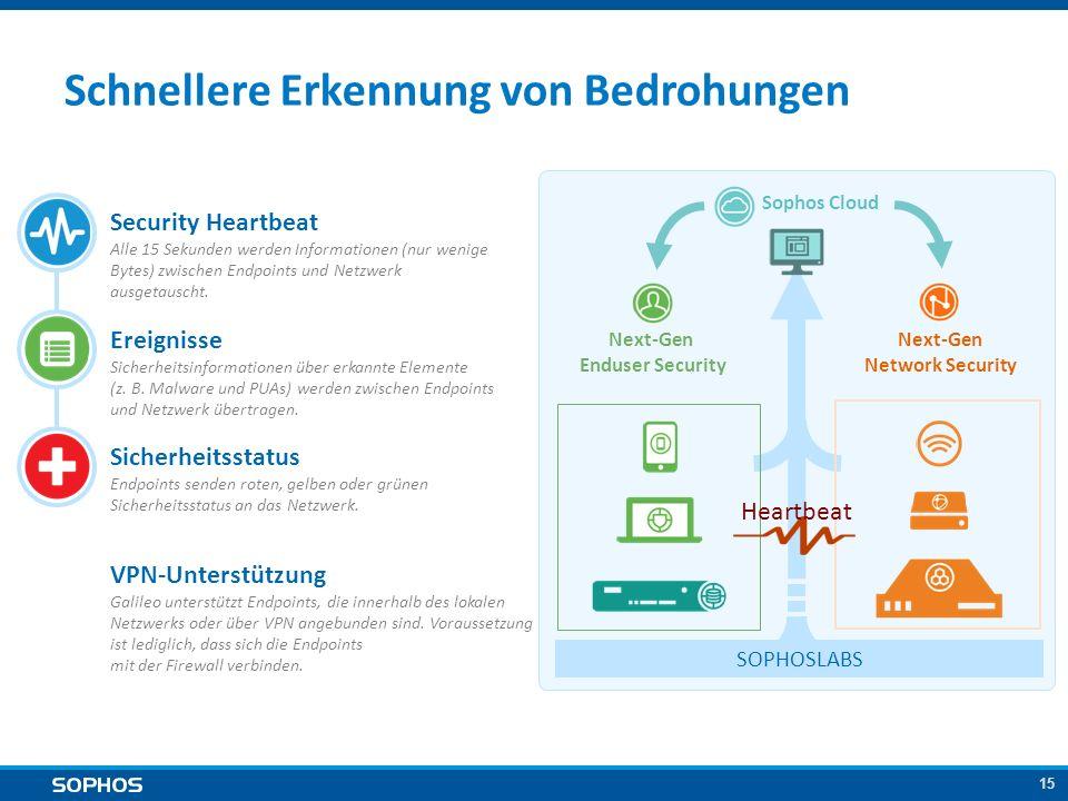 15 Schnellere Erkennung von Bedrohungen Security Heartbeat Alle 15 Sekunden werden Informationen (nur wenige Bytes) zwischen Endpoints und Netzwerk au