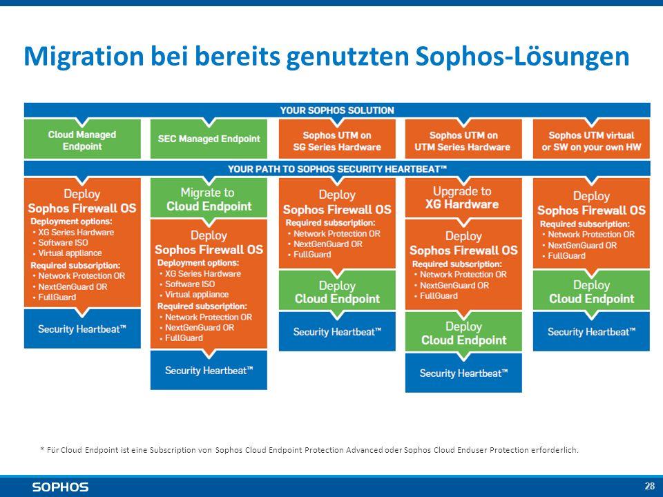 28 Migration bei bereits genutzten Sophos-Lösungen * Für Cloud Endpoint ist eine Subscription von Sophos Cloud Endpoint Protection Advanced oder Sopho