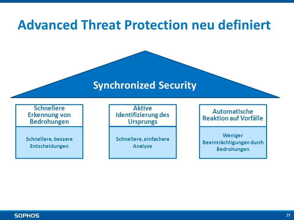 31 Advanced Threat Protection neu definiert Synchronized Security Schnellere Erkennung von Bedrohungen Aktive Identifizierung des Ursprungs Automatisc