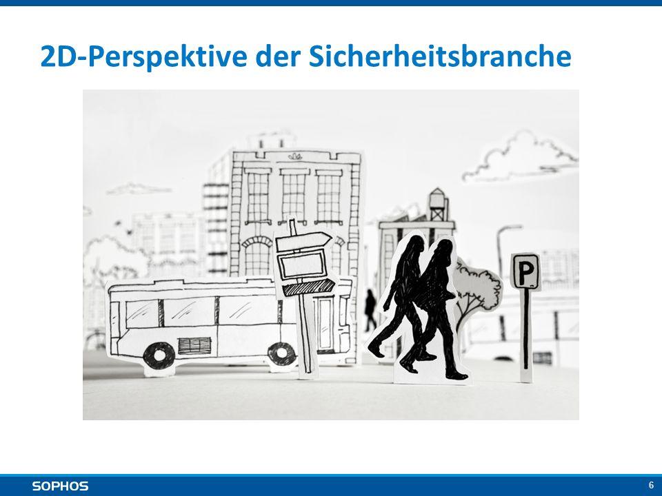 6 2D-Perspektive der Sicherheitsbranche