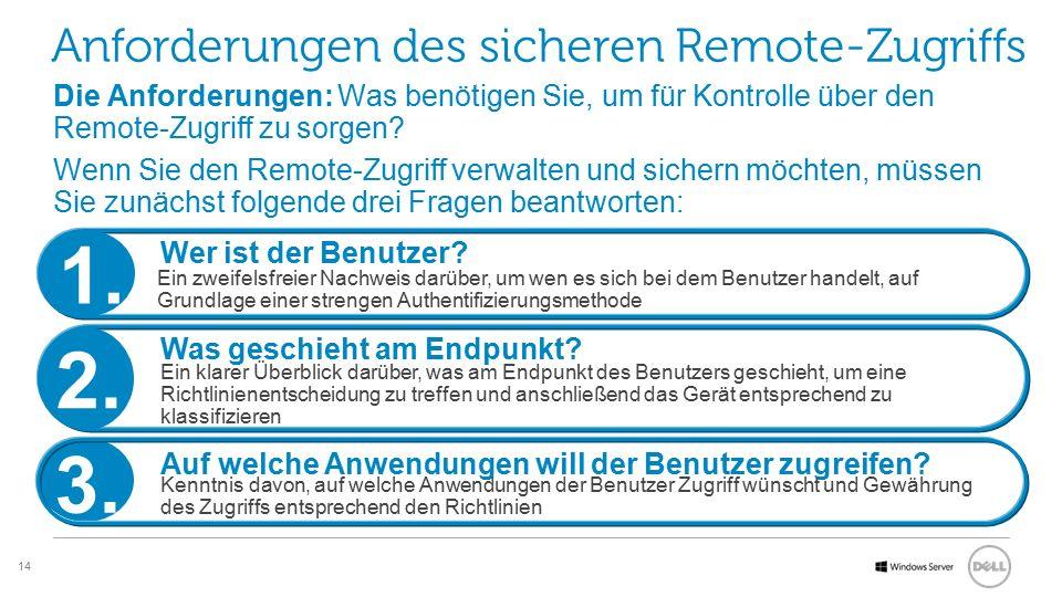 14 Software Anforderungen des sicheren Remote-Zugriffs Die Anforderungen: Was benötigen Sie, um für Kontrolle über den Remote-Zugriff zu sorgen.