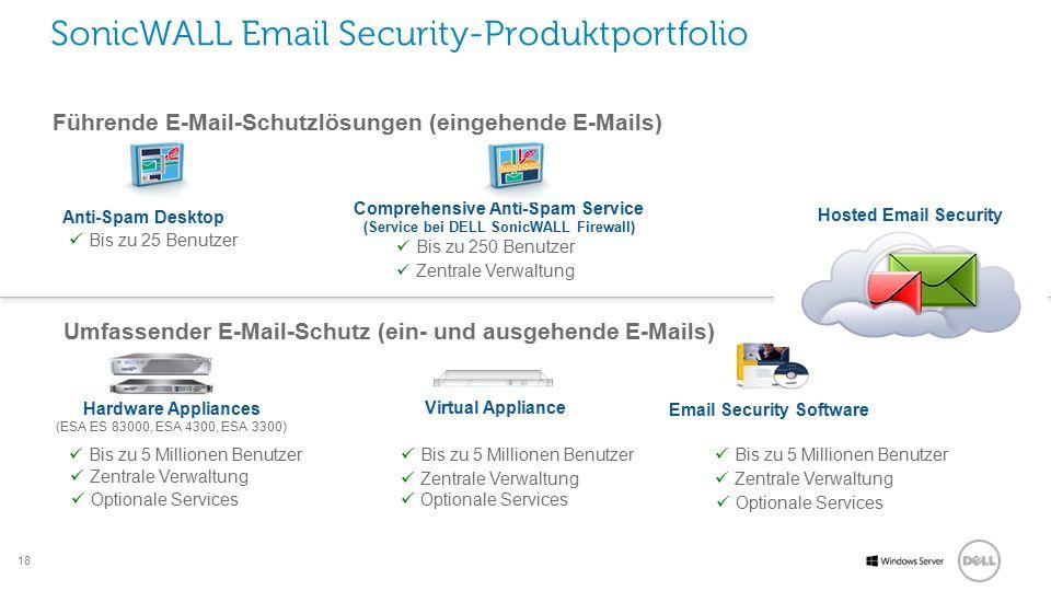 18 Software SonicWALL Email Security-Produktportfolio Führende E-Mail-Schutzlösungen (eingehende E-Mails) Umfassender E-Mail-Schutz (ein- und ausgehende E-Mails) Comprehensive Anti-Spam Service (Service bei DELL SonicWALL Firewall) Anti-Spam Desktop Email Security Software Virtual Appliance Hardware Appliances (ESA ES 83000, ESA 4300, ESA 3300) Bis zu 25 Benutzer Bis zu 250 Benutzer Zentrale Verwaltung Bis zu 5 Millionen Benutzer Zentrale Verwaltung Optionale Services Hosted Email Security