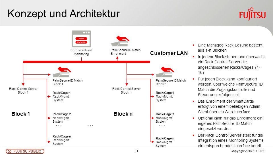 11 FUJITSU PUBLIC Copyright 2015 FUJITSU Konzept und Architektur  Eine Managed Rack Lösung besteht aus 1-n Blöcken  In jedem Block steuert und überw