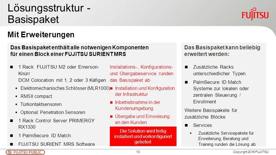 13 FUJITSU PUBLIC Copyright 2015 FUJITSU Lösungsstruktur - Basispaket 1 Rack FUJITSU M2 oder Emerson- Knürr DCM Colocation mit 1, 2 oder 3 Käfigen  E