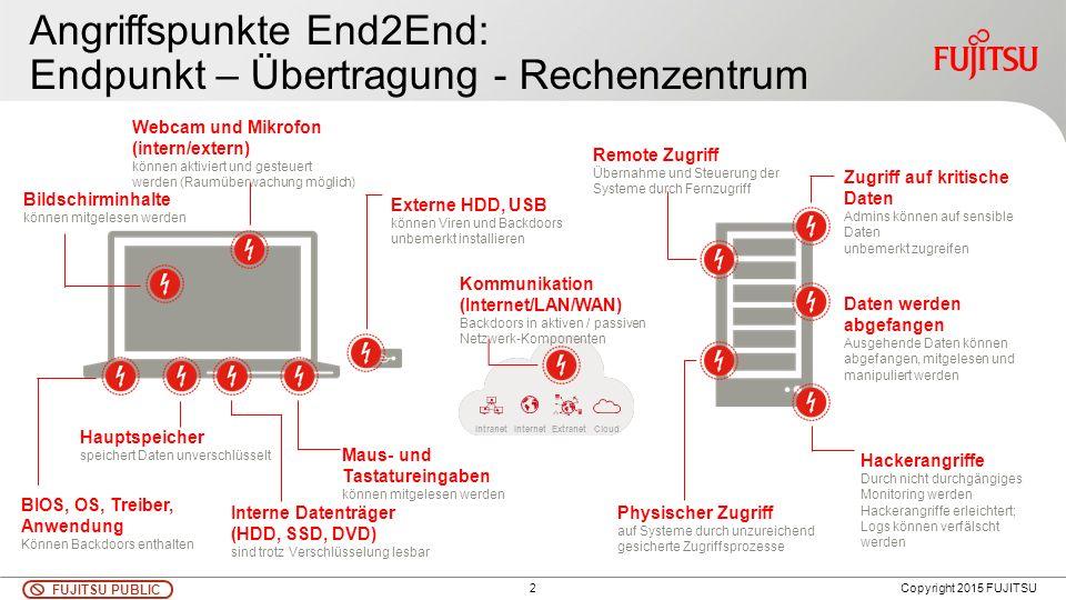 2 FUJITSU PUBLIC Copyright 2015 FUJITSU Angriffspunkte End2End: Endpunkt – Übertragung - Rechenzentrum Zugriff auf kritische Daten Admins können auf s