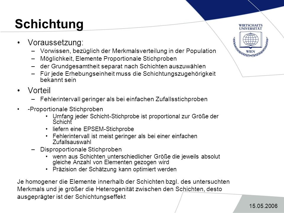 15.05.2006 Schichtung Voraussetzung: –Vorwissen, bezüglich der Merkmalsverteilung in der Population –Möglichkeit, Elemente Proportionale Stichproben –