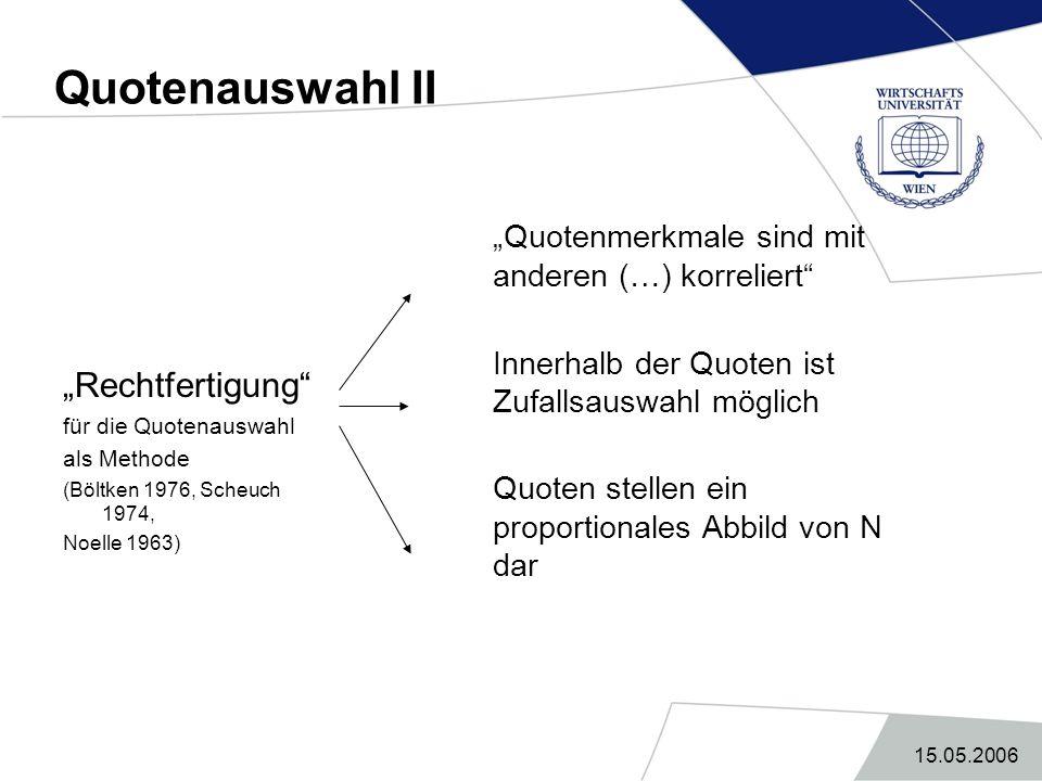 """15.05.2006 Quotenauswahl II """"Rechtfertigung"""" für die Quotenauswahl als Methode (Böltken 1976, Scheuch 1974, Noelle 1963) """"Quotenmerkmale sind mit ande"""
