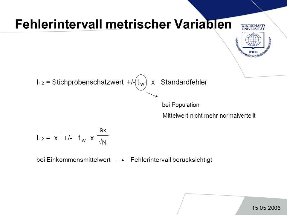 15.05.2006 Fehlerintervall metrischer Variablen I 1,2 = Stichprobenschätzwert +/- t x Standardfehler bei Population Mittelwert nicht mehr normalvertei