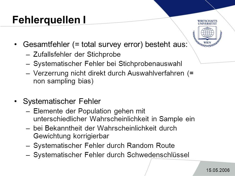 15.05.2006 Fehlerquellen I Gesamtfehler (= total survey error) besteht aus: –Zufallsfehler der Stichprobe –Systematischer Fehler bei Stichprobenauswah