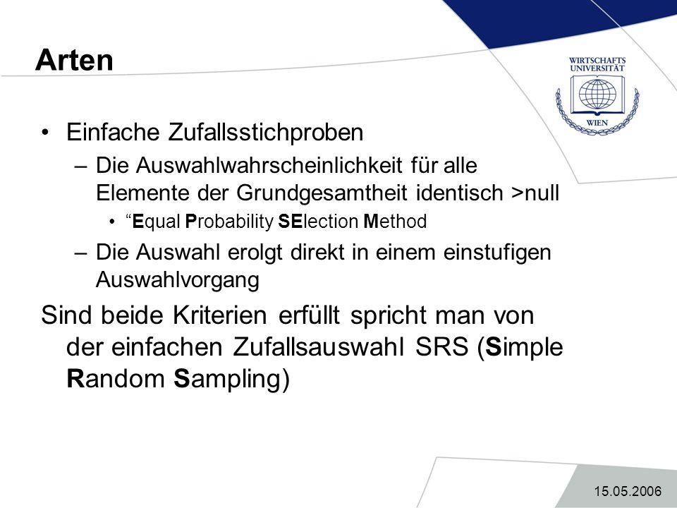15.05.2006 Nachgewichtung Verteilung der Stichprobe nachträglich an bekannte Verteilung der Grundgesamtheit angepasst (z.B.