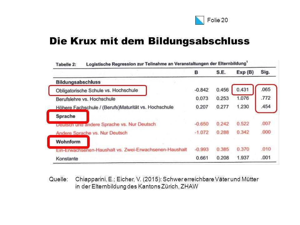 Folie 20 Die Krux mit dem Bildungsabschluss Quelle: Chiapparini, E.; Eicher, V.