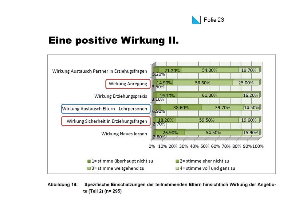Folie 23 Eine positive Wirkung II.