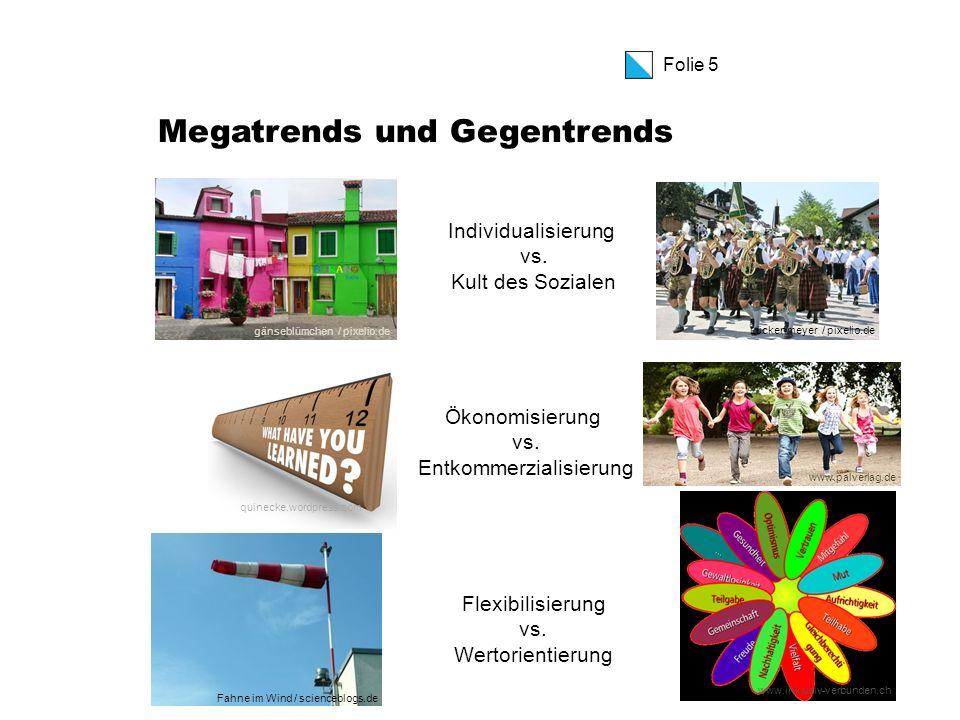 Folie 6 Die Elternbildung im Kanton Aargau.