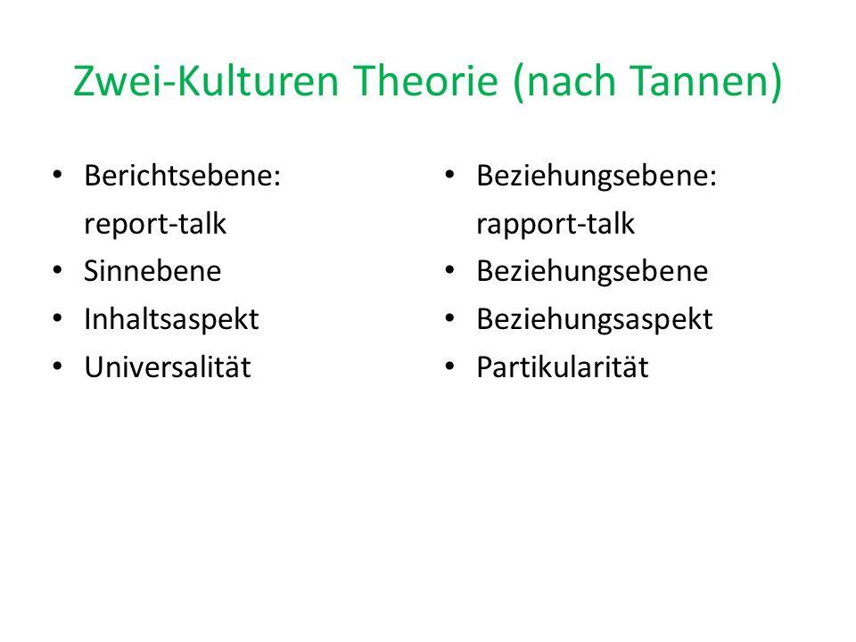 Zwei-Kulturen Theorie (nach Tannen) Berichtsebene: report-talk Sinnebene Inhaltsaspekt Universalität Beziehungsebene: rapport-talk Beziehungsebene Bez