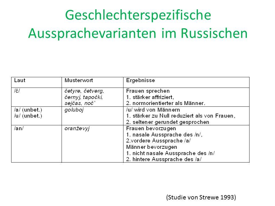 Geschlechterspezifische Aussprachevarianten im Russischen (Studie von Strewe 1993)