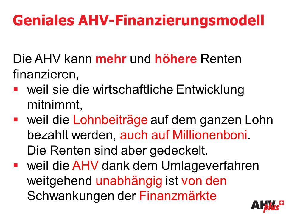 Die AHV kann mehr und höhere Renten finanzieren,  weil sie die wirtschaftliche Entwicklung mitnimmt,  weil die Lohnbeiträge auf dem ganzen Lohn bezahlt werden, auch auf Millionenboni.