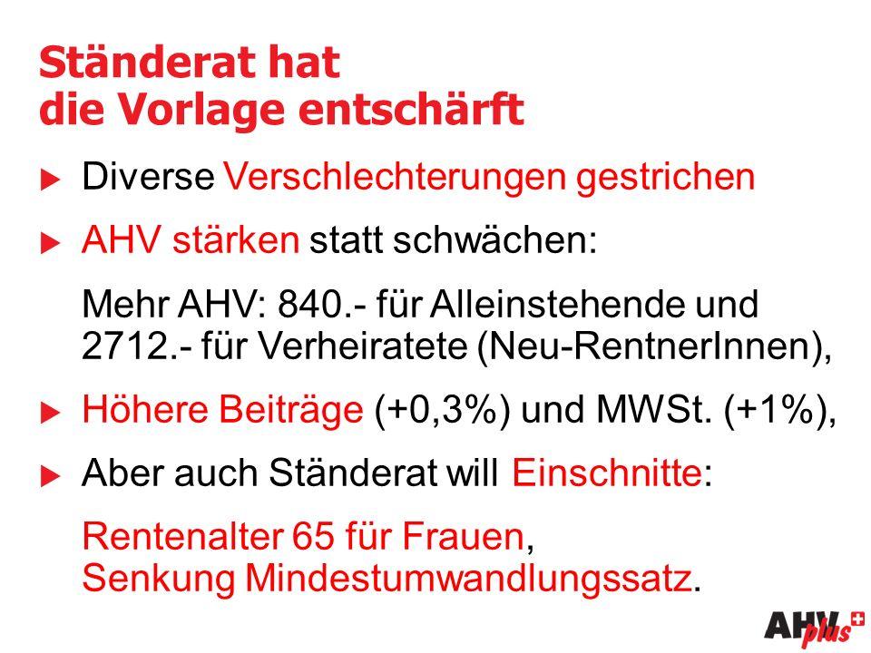 Ständerat hat die Vorlage entschärft  Diverse Verschlechterungen gestrichen  AHV stärken statt schwächen: Mehr AHV: 840.- für Alleinstehende und 2712.- für Verheiratete (Neu-RentnerInnen),  Höhere Beiträge (+0,3%) und MWSt.