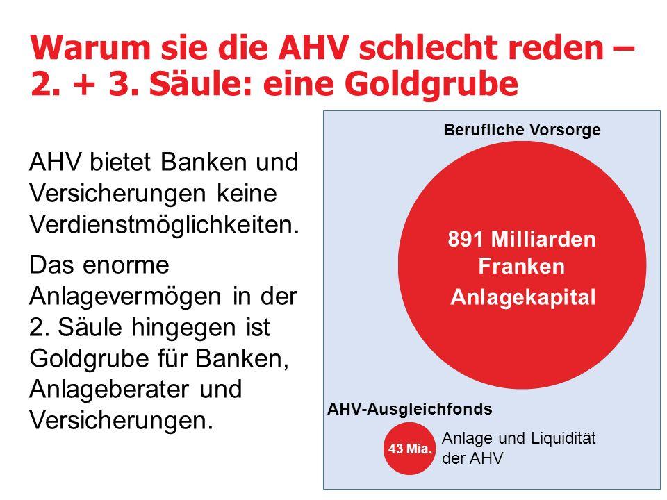 Warum sie die AHV schlecht reden – 2. + 3.