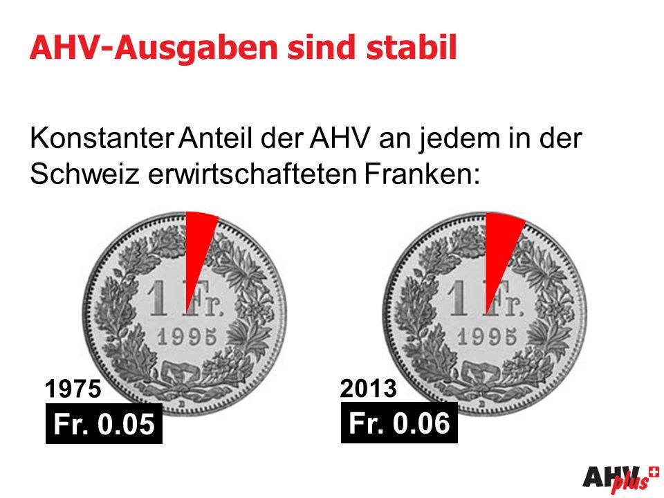 Mit Volldampf für bessere Renten  AHV-Erhöhung ist nicht im Trockenen.