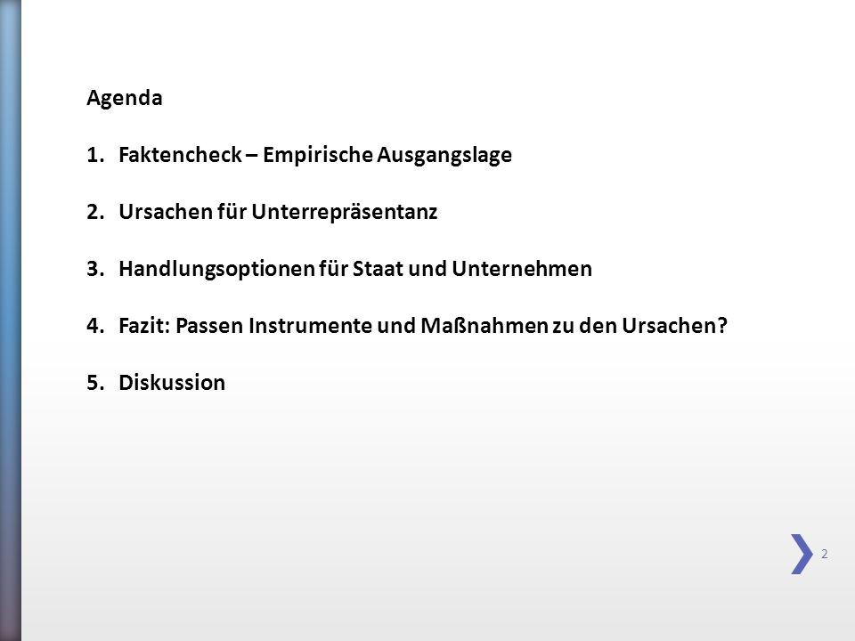 2 Agenda 1.Faktencheck – Empirische Ausgangslage 2.Ursachen für Unterrepräsentanz 3.Handlungsoptionen für Staat und Unternehmen 4.Fazit: Passen Instru
