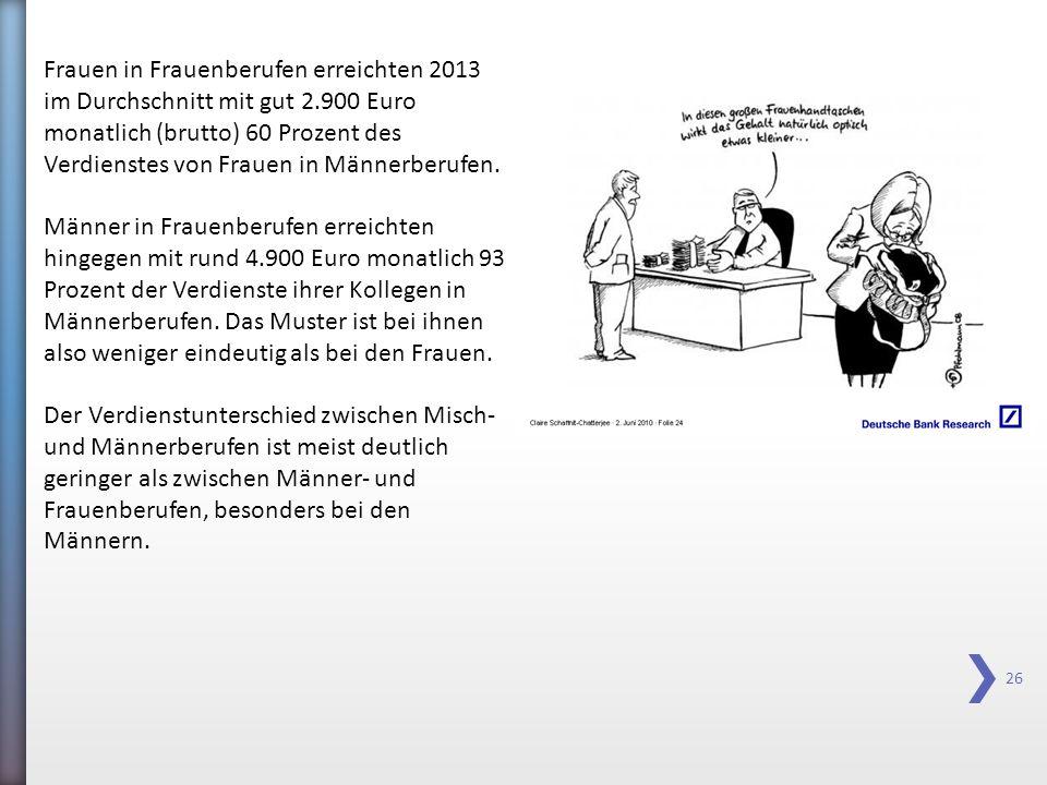 26 Frauen in Frauenberufen erreichten 2013 im Durchschnitt mit gut 2.900 Euro monatlich (brutto) 60 Prozent des Verdienstes von Frauen in Männerberufe