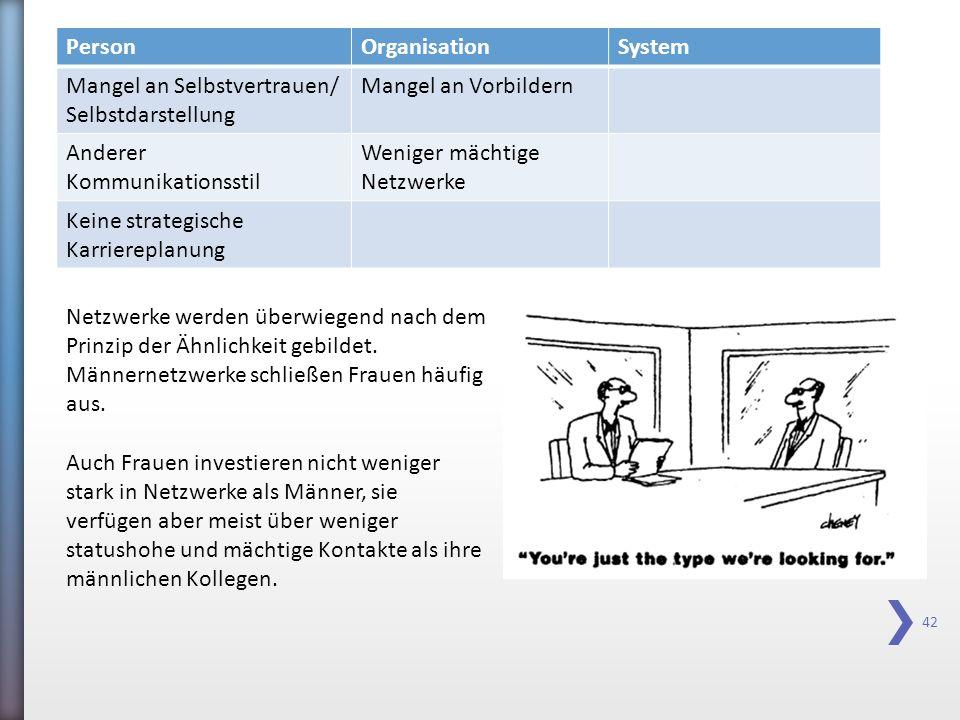 42 PersonOrganisationSystem Mangel an Selbstvertrauen/ Selbstdarstellung Mangel an Vorbildern Anderer Kommunikationsstil Weniger mächtige Netzwerke Ke