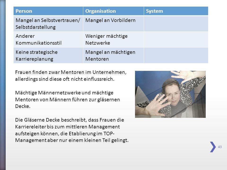 43 PersonOrganisationSystem Mangel an Selbstvertrauen/ Selbstdarstellung Mangel an Vorbildern Anderer Kommunikationsstil Weniger mächtige Netzwerke Ke