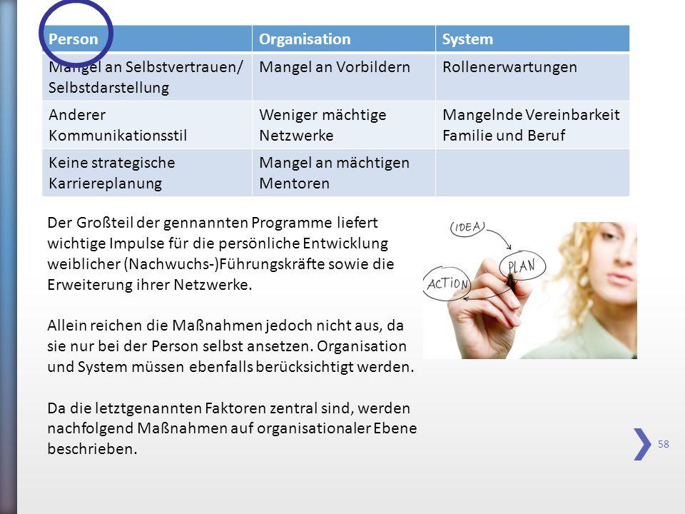 58 PersonOrganisationSystem Mangel an Selbstvertrauen/ Selbstdarstellung Mangel an VorbildernRollenerwartungen Anderer Kommunikationsstil Weniger mäch
