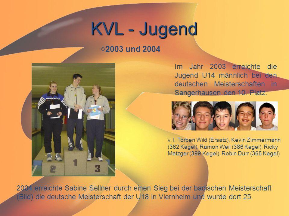 KVL - Jugend  2003 und 2004 Im Jahr 2003 erreichte die Jugend U14 männlich bei den deutschen Meisterschaften in Sangerhausen den 10. Platz. v. l. Tor