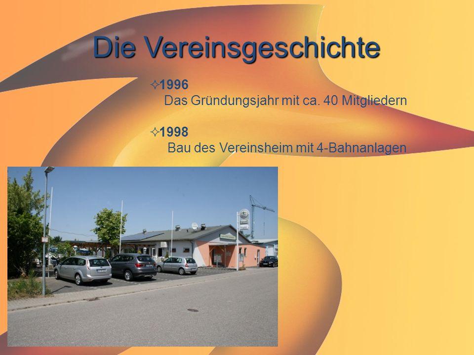 Die Vereinsgeschichte  1996 Das Gründungsjahr mit ca. 40 Mitgliedern  1998 Bau des Vereinsheim mit 4-Bahnanlagen