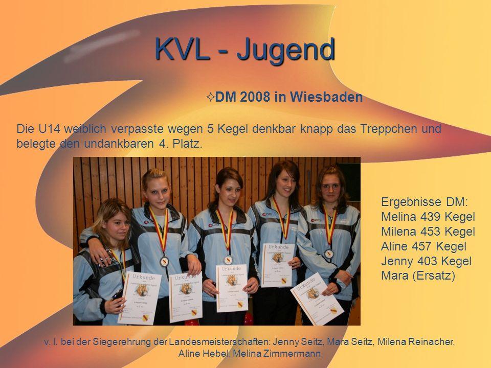 KVL - Jugend  DM 2008 in Wiesbaden Die U14 weiblich verpasste wegen 5 Kegel denkbar knapp das Treppchen und belegte den undankbaren 4. Platz. v. l. b
