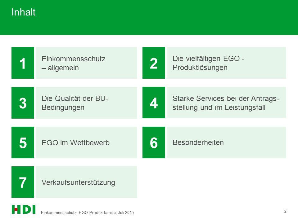 Inhalt Einkommensschutz, EGO Produktfamilie, Juli 2015 2 Einkommensschutz – allgemein 1 Die Qualität der BU- Bedingungen 3 EGO im Wettbewerb 5 Verkauf