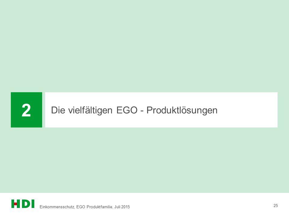 Die vielfältigen EGO - Produktlösungen 2 25 Einkommensschutz, EGO Produktfamilie, Juli 2015