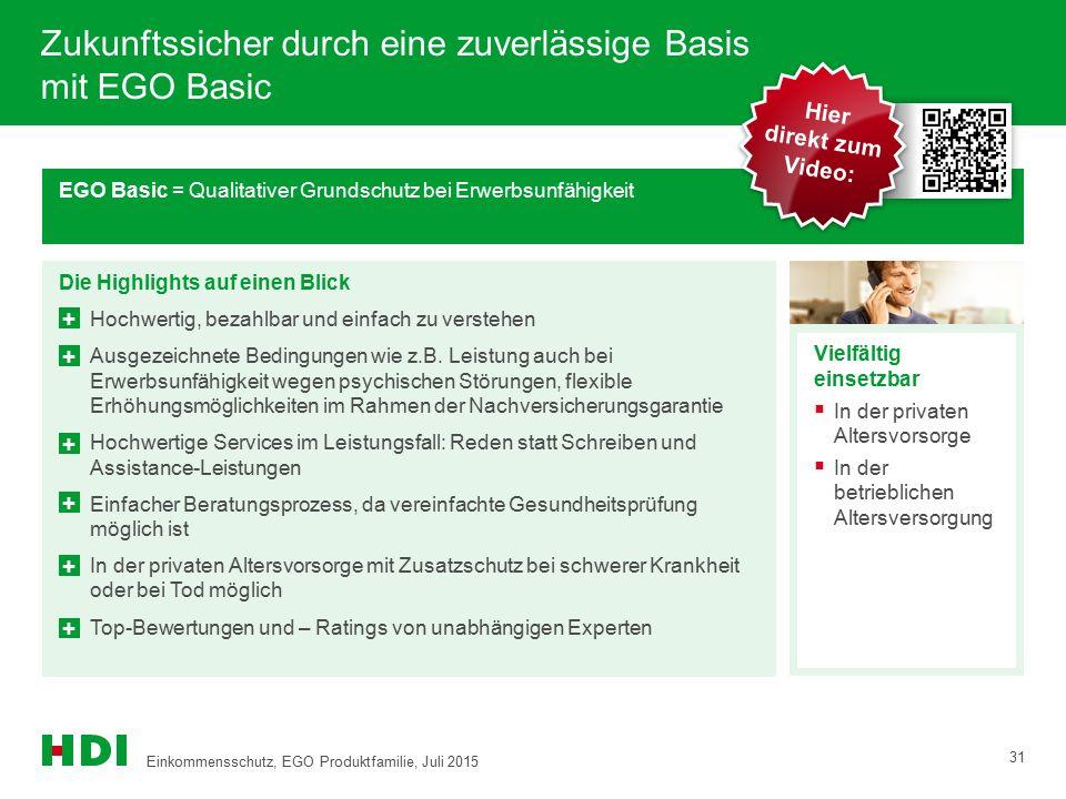 Zukunftssicher durch eine zuverlässige Basis mit EGO Basic EGO Basic = Qualitativer Grundschutz bei Erwerbsunfähigkeit Die Highlights auf einen Blick