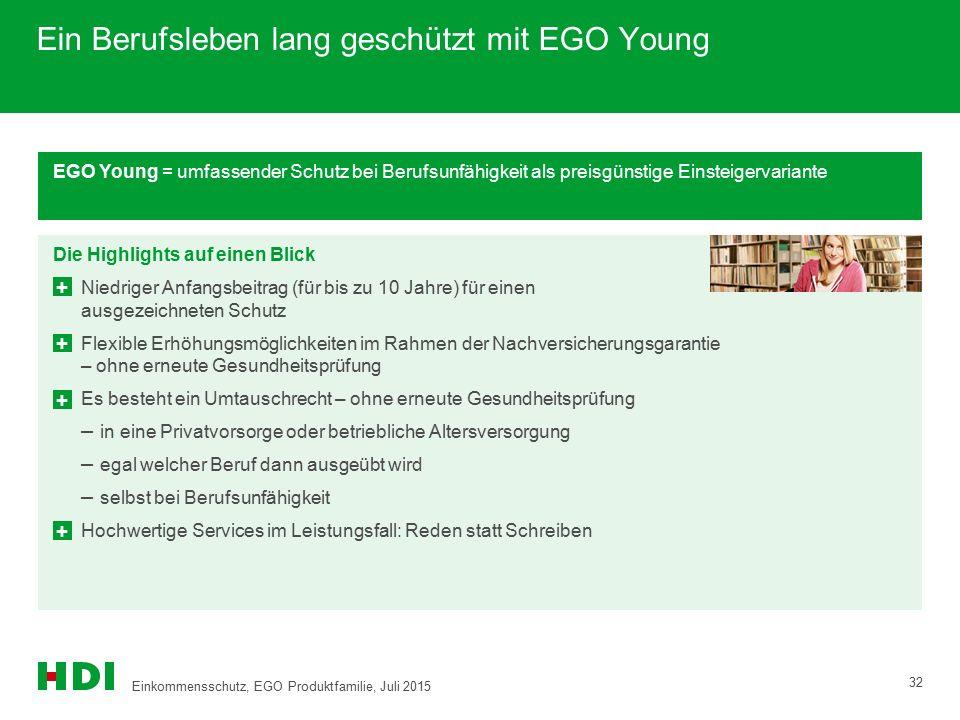 Ein Berufsleben lang geschützt mit EGO Young EGO Young = umfassender Schutz bei Berufsunfähigkeit als preisgünstige Einsteigervariante Die Highlights