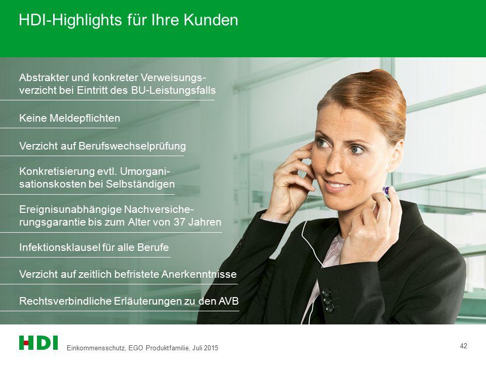 HDI-Highlights für Ihre Kunden Ereignisunabhängige Nachversiche- rungsgarantie bis zum Alter von 37 Jahren Abstrakter und konkreter Verweisungs- verzi