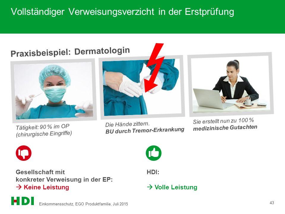 Vollständiger Verweisungsverzicht in der Erstprüfung Praxisbeispiel: Dermatologin Tätigkeit: 90 % im OP (chirurgische Eingriffe) Die Hände zittern. BU